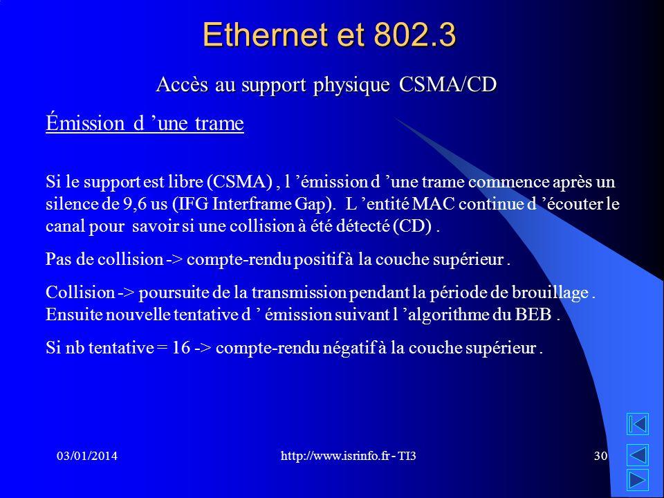 http://www.isrinfo.fr - TI3 03/01/201430 Ethernet et 802.3 Accès au support physique CSMA/CD Émission d une trame Si le support est libre (CSMA), l ém