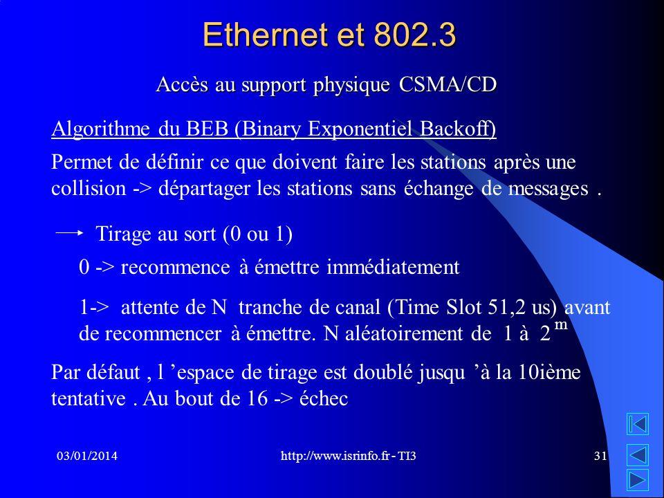 http://www.isrinfo.fr - TI3 03/01/201431 Ethernet et 802.3 Accès au support physique CSMA/CD Algorithme du BEB (Binary Exponentiel Backoff) Permet de