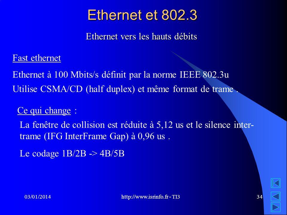 http://www.isrinfo.fr - TI3 03/01/201434 Ethernet et 802.3 Ethernet vers les hauts débits Fast ethernet Ethernet à 100 Mbits/s définit par la norme IE