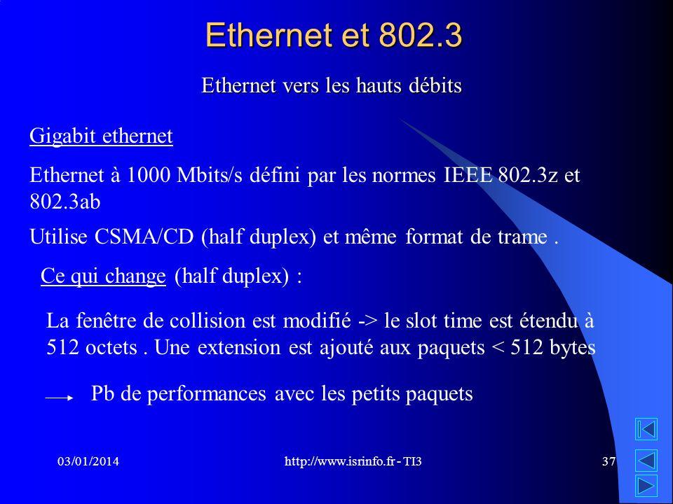 http://www.isrinfo.fr - TI3 03/01/201437 Ethernet et 802.3 Ethernet vers les hauts débits Gigabit ethernet Ethernet à 1000 Mbits/s défini par les norm