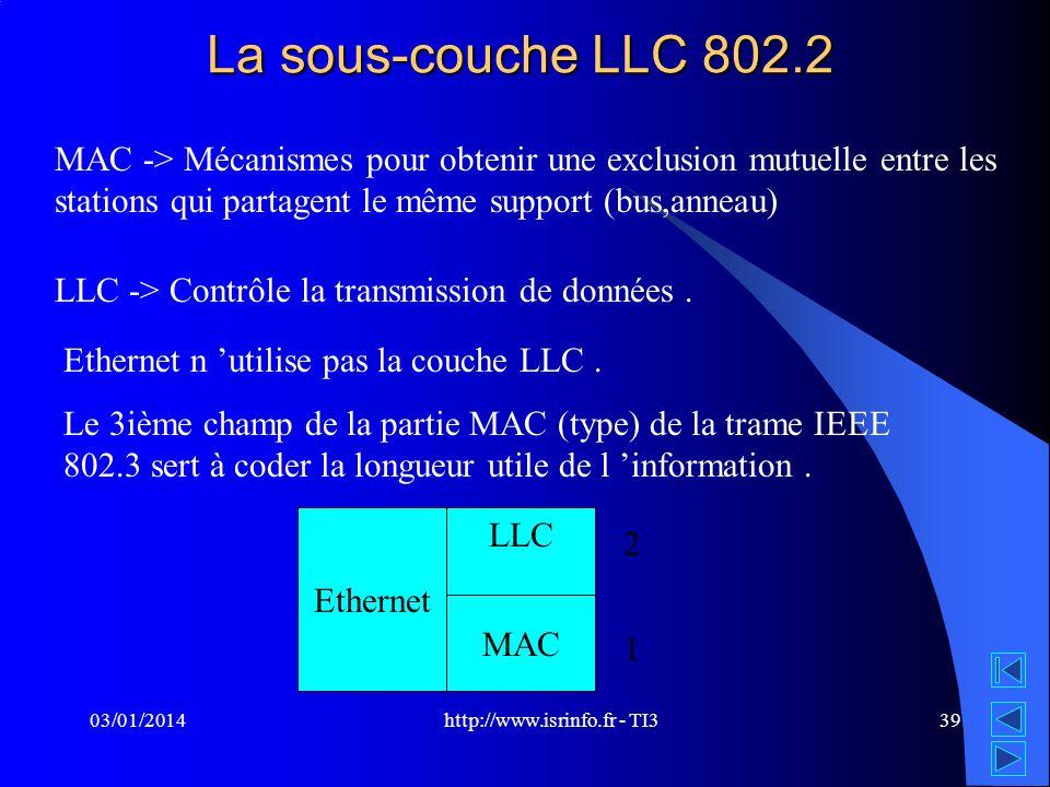 http://www.isrinfo.fr - TI3 03/01/201439 La sous-couche LLC 802.2 MAC -> Mécanismes pour obtenir une exclusion mutuelle entre les stations qui partage