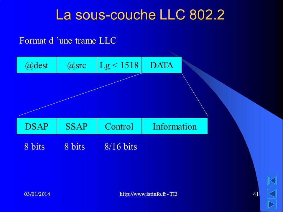 http://www.isrinfo.fr - TI3 03/01/201441 La sous-couche LLC 802.2 Format d une trame LLC @dest@srcLg < 1518DATA DSAPSSAPControlInformation 8 bits 8/16