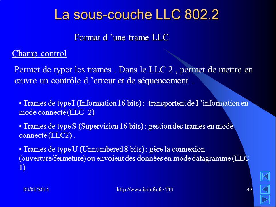 http://www.isrinfo.fr - TI3 03/01/201443 La sous-couche LLC 802.2 Format d une trame LLC Champ control Permet de typer les trames. Dans le LLC 2, perm