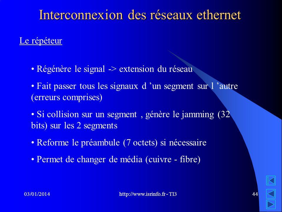 http://www.isrinfo.fr - TI3 03/01/201444 Interconnexion des réseaux ethernet Le répéteur Régénère le signal -> extension du réseau Fait passer tous le