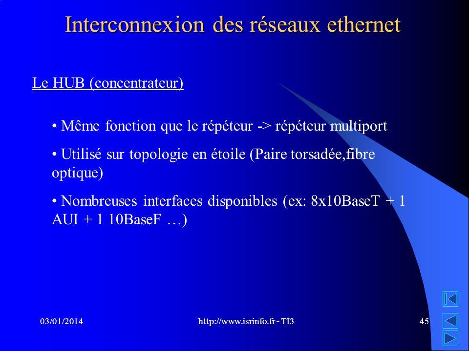 http://www.isrinfo.fr - TI3 03/01/201445 Interconnexion des réseaux ethernet Le HUB (concentrateur) Même fonction que le répéteur -> répéteur multipor