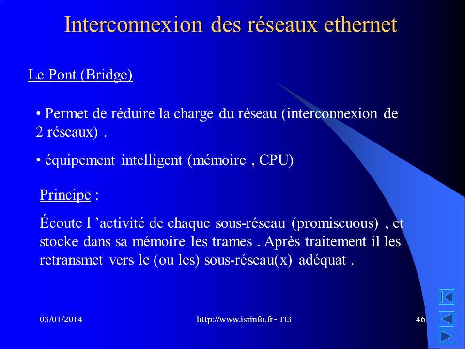 http://www.isrinfo.fr - TI3 03/01/201446 Interconnexion des réseaux ethernet Le Pont (Bridge) Permet de réduire la charge du réseau (interconnexion de