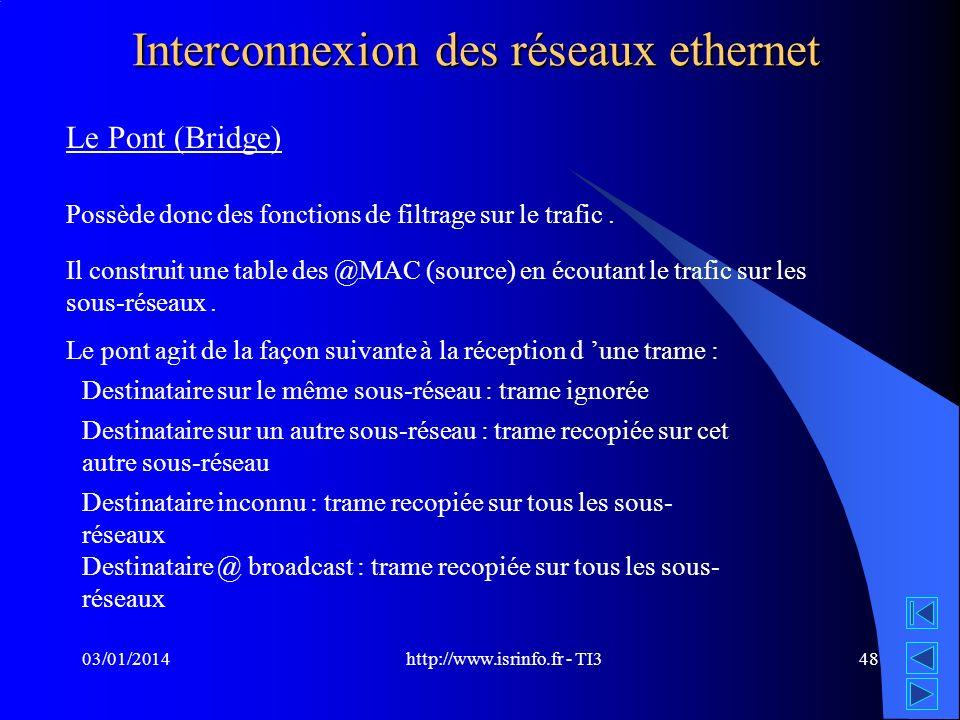 http://www.isrinfo.fr - TI3 03/01/201448 Interconnexion des réseaux ethernet Le Pont (Bridge) Possède donc des fonctions de filtrage sur le trafic. Il
