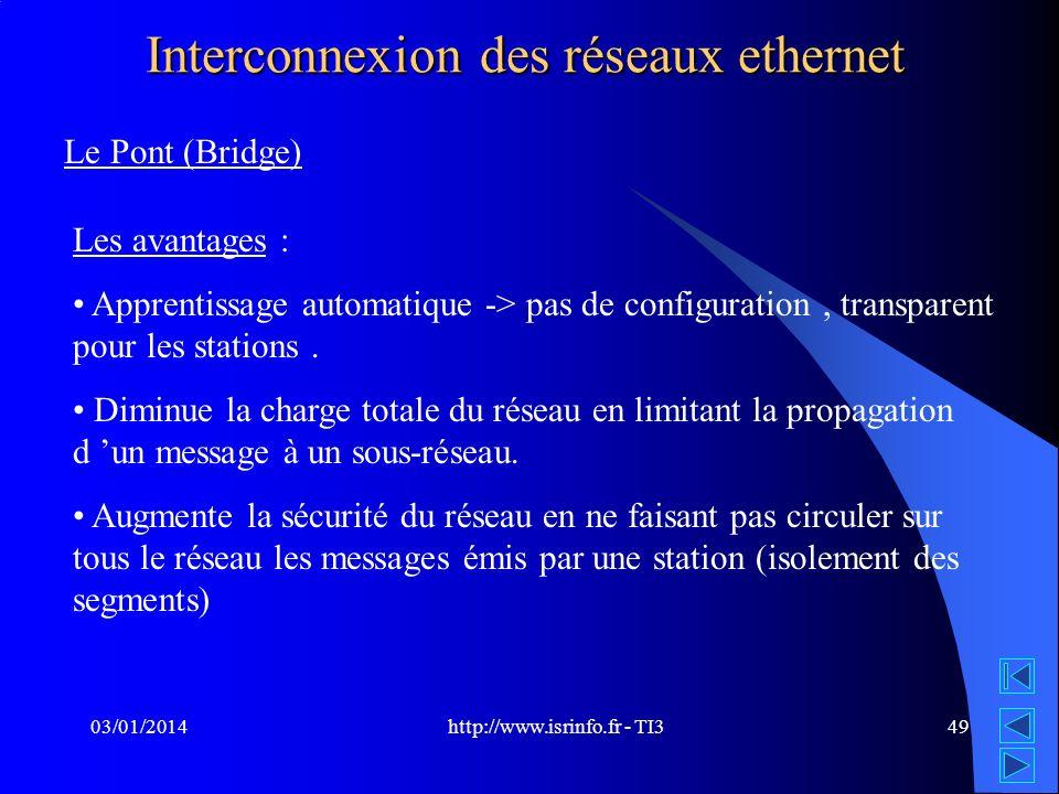 http://www.isrinfo.fr - TI3 03/01/201449 Interconnexion des réseaux ethernet Le Pont (Bridge) Les avantages : Apprentissage automatique -> pas de conf