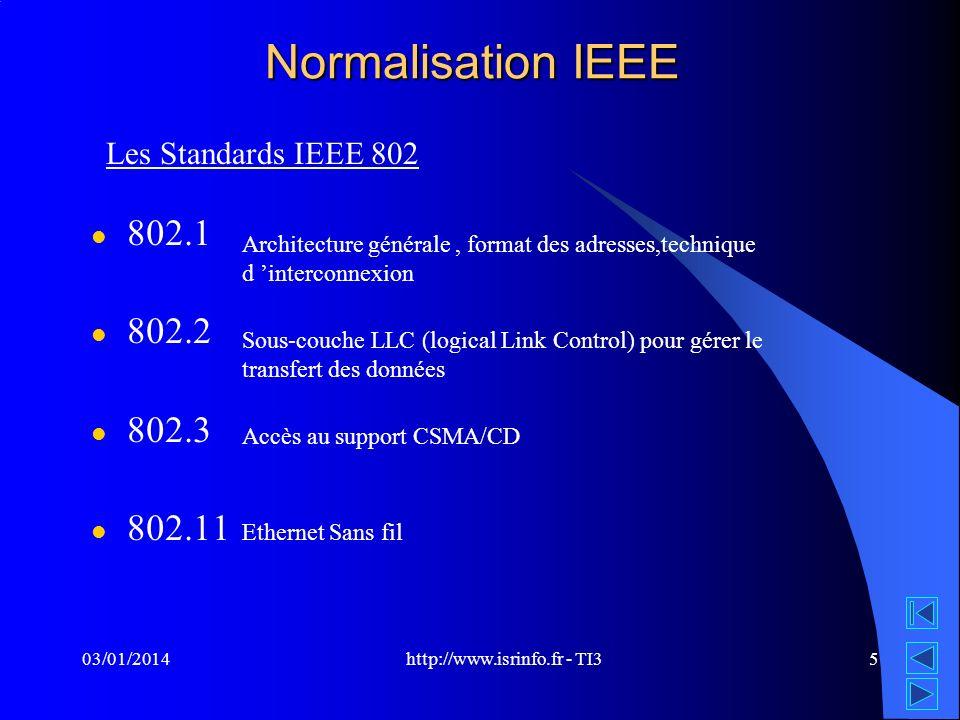http://www.isrinfo.fr - TI3 03/01/20145 Normalisation IEEE Les Standards IEEE 802 l 802.1 l 802.2 l 802.3 l 802.11 Architecture générale, format des a