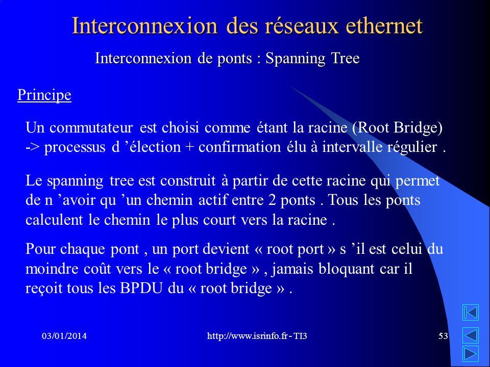 http://www.isrinfo.fr - TI3 03/01/201453 Interconnexion des réseaux ethernet Interconnexion de ponts : Spanning Tree Un commutateur est choisi comme é