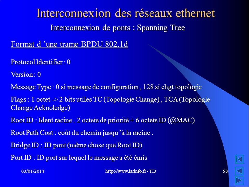 http://www.isrinfo.fr - TI3 03/01/201458 Interconnexion des réseaux ethernet Format d une trame BPDU 802.1d Protocol Identifier : 0 Version : 0 Messag