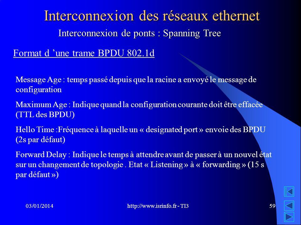 http://www.isrinfo.fr - TI3 03/01/201459 Interconnexion des réseaux ethernet Format d une trame BPDU 802.1d Message Age : temps passé depuis que la ra