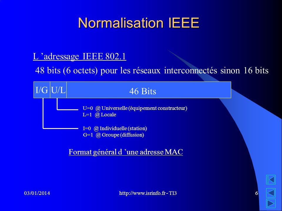 http://www.isrinfo.fr - TI3 03/01/20146 Normalisation IEEE L adressage IEEE 802.1 I/GU/L 46 Bits U=0 @ Universelle (équipement constructeur) L=1 @ Loc