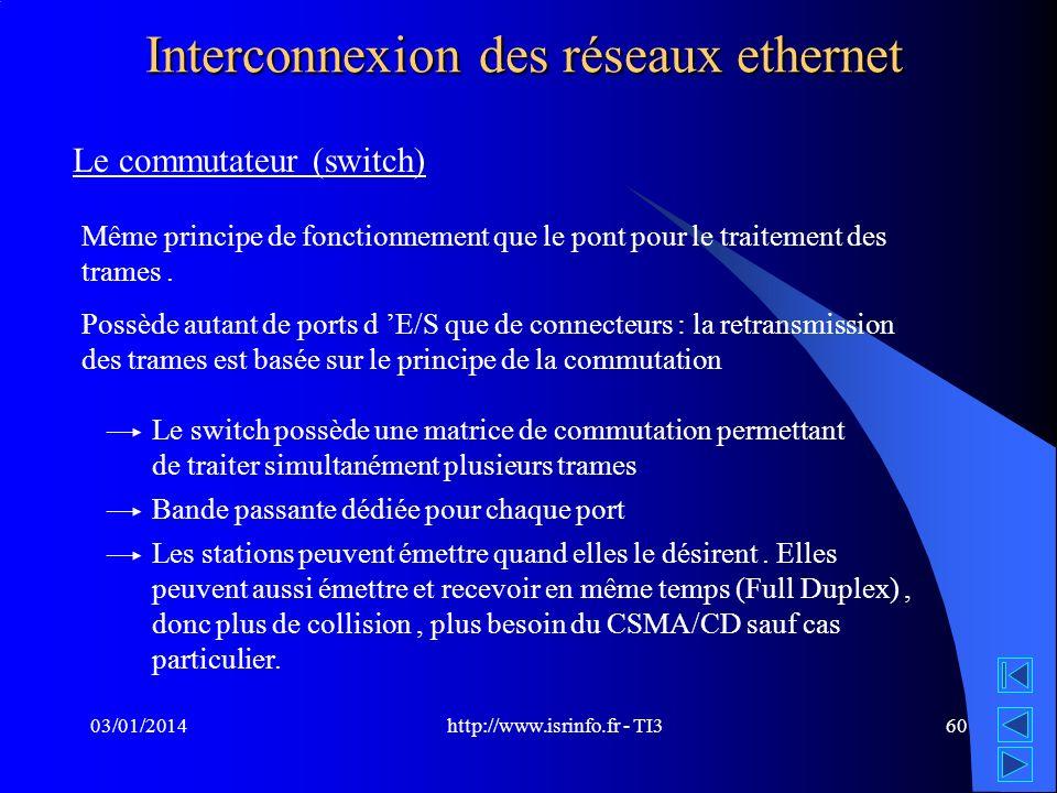 http://www.isrinfo.fr - TI3 03/01/201460 Interconnexion des réseaux ethernet Le commutateur (switch) Même principe de fonctionnement que le pont pour