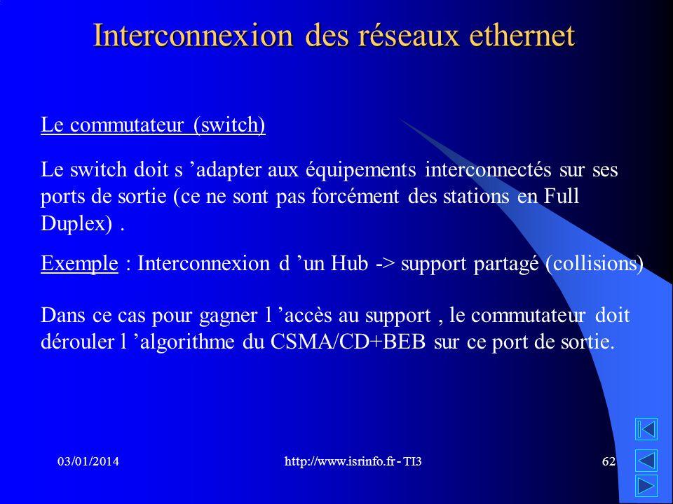 http://www.isrinfo.fr - TI3 03/01/201462 Interconnexion des réseaux ethernet Le commutateur (switch) Le switch doit s adapter aux équipements intercon