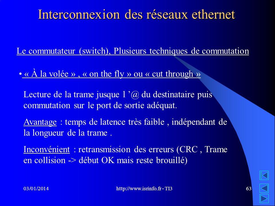http://www.isrinfo.fr - TI3 03/01/201463 Interconnexion des réseaux ethernet Le commutateur (switch), Plusieurs techniques de commutation « À la volée