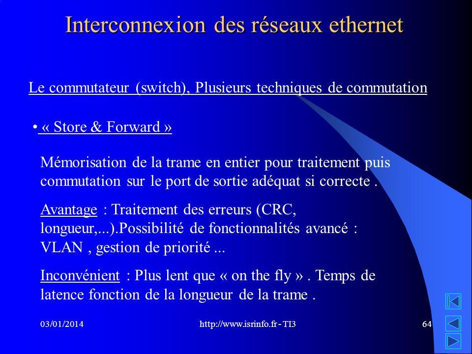http://www.isrinfo.fr - TI3 03/01/201464 Interconnexion des réseaux ethernet Le commutateur (switch), Plusieurs techniques de commutation « Store & Fo