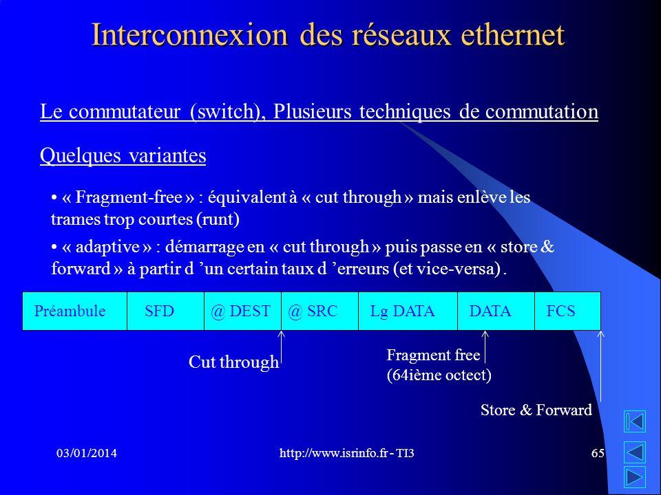 http://www.isrinfo.fr - TI3 03/01/201465 Interconnexion des réseaux ethernet Le commutateur (switch), Plusieurs techniques de commutation Quelques var