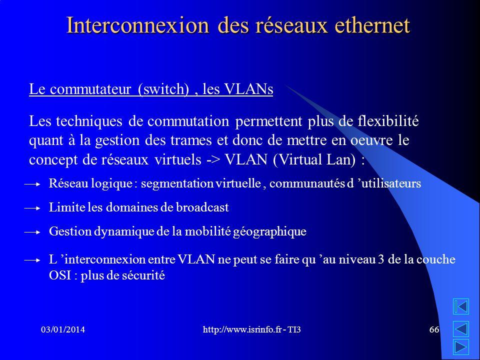 http://www.isrinfo.fr - TI3 03/01/201466 Interconnexion des réseaux ethernet Le commutateur (switch), les VLANs Les techniques de commutation permette