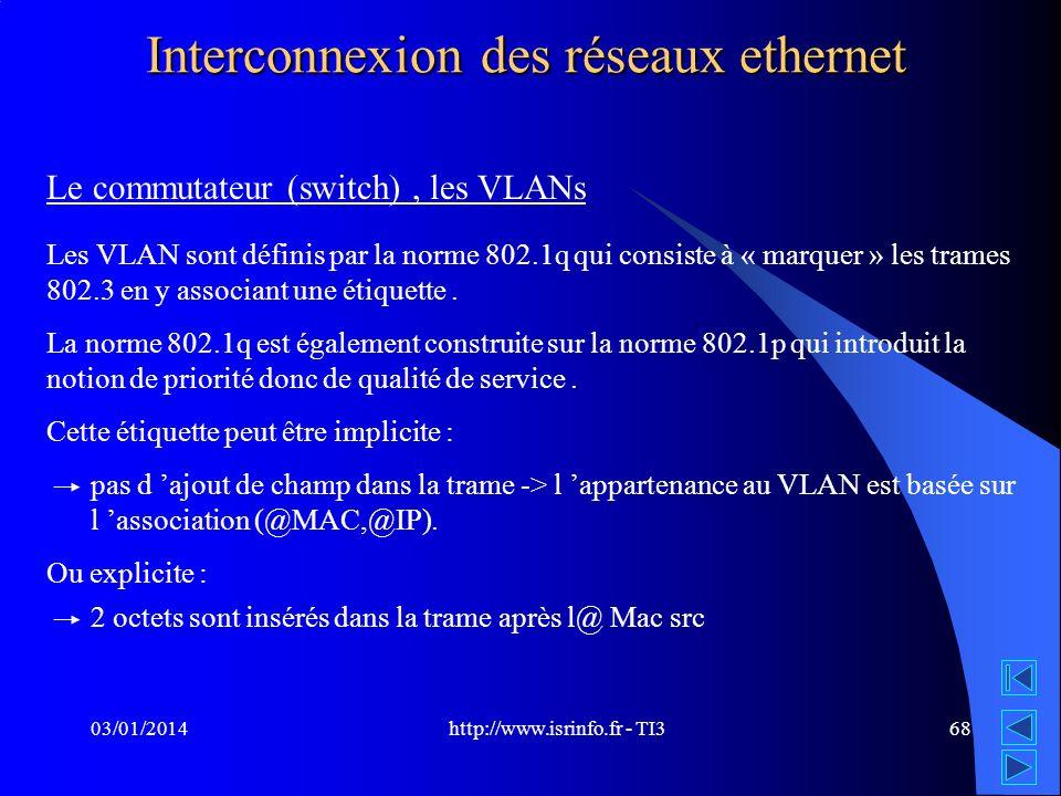 http://www.isrinfo.fr - TI3 03/01/201468 Interconnexion des réseaux ethernet Le commutateur (switch), les VLANs Les VLAN sont définis par la norme 802