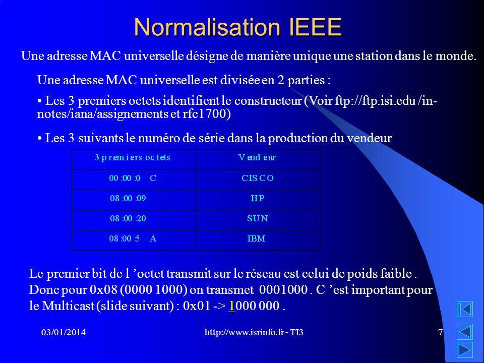 http://www.isrinfo.fr - TI3 03/01/20147 Normalisation IEEE Une adresse MAC universelle est divisée en 2 parties : Les 3 premiers octets identifient le