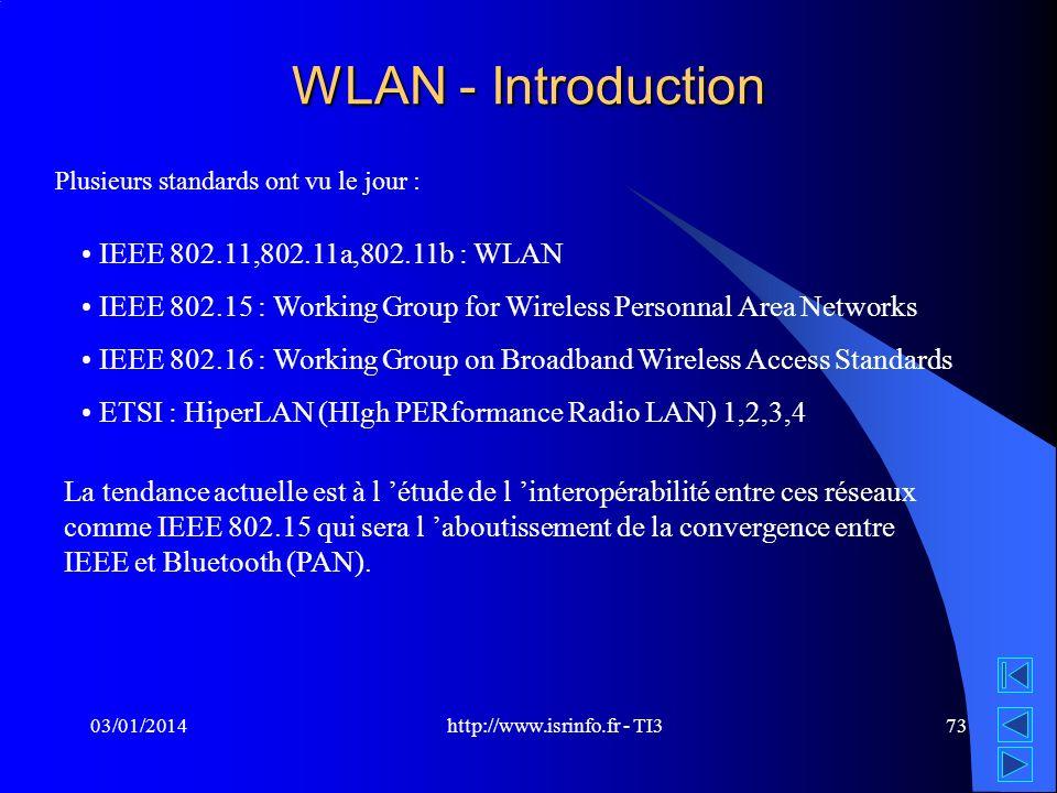 http://www.isrinfo.fr - TI3 03/01/201473 WLAN - Introduction Plusieurs standards ont vu le jour : IEEE 802.11,802.11a,802.11b : WLAN IEEE 802.15 : Wor