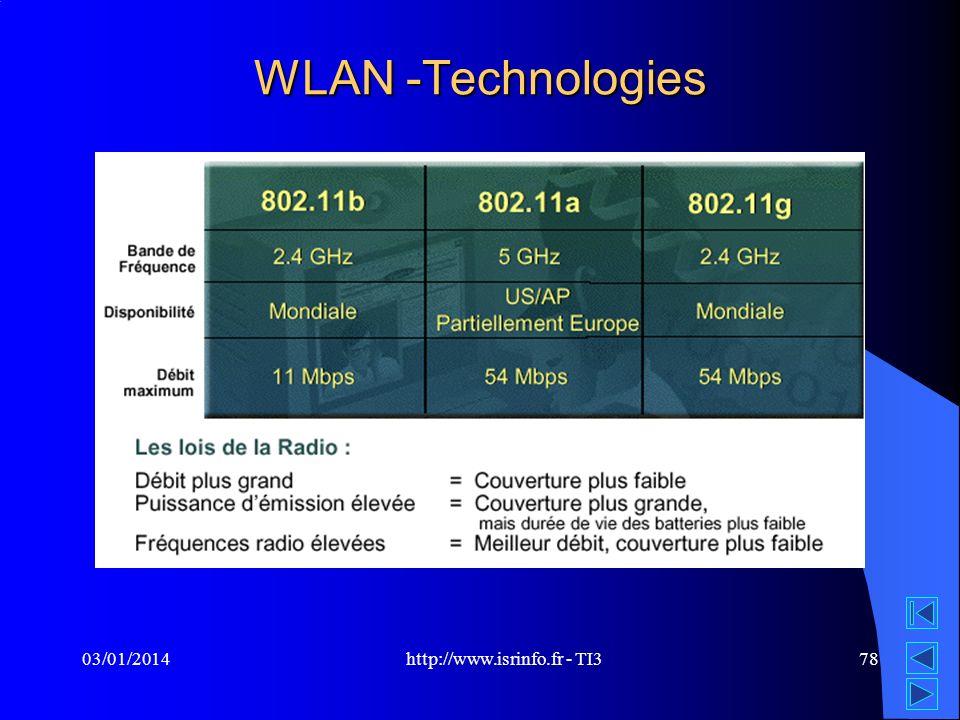 http://www.isrinfo.fr - TI3 03/01/201478 WLAN -Technologies