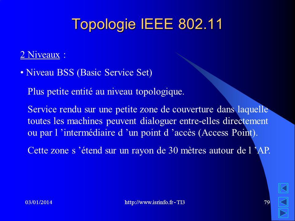 http://www.isrinfo.fr - TI3 03/01/201479 Topologie IEEE 802.11 2 Niveaux : Niveau BSS (Basic Service Set) Plus petite entité au niveau topologique. Se