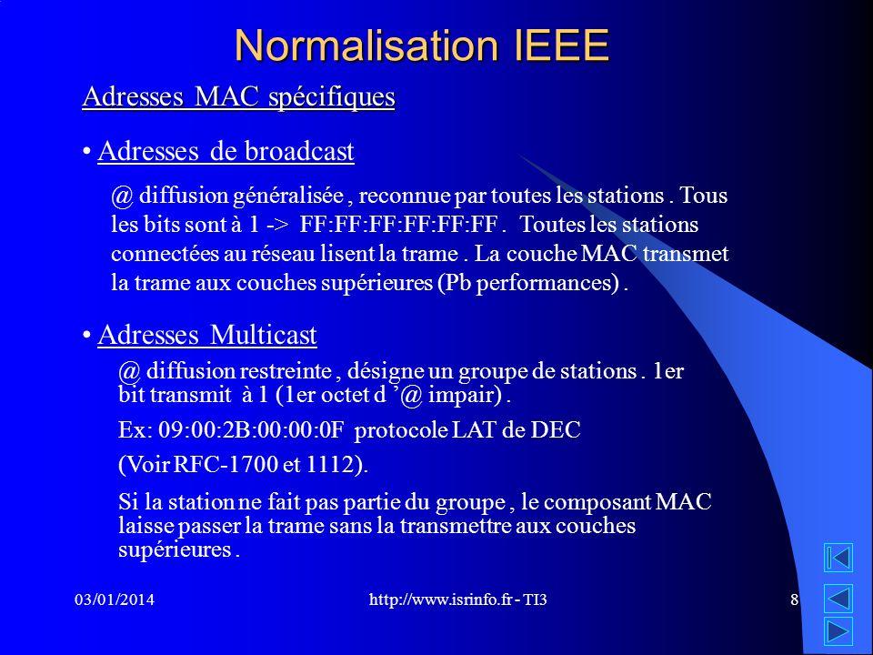 http://www.isrinfo.fr - TI3 03/01/20148 Normalisation IEEE Adresses MAC spécifiques Adresses de broadcast Adresses Multicast @ diffusion généralisée,