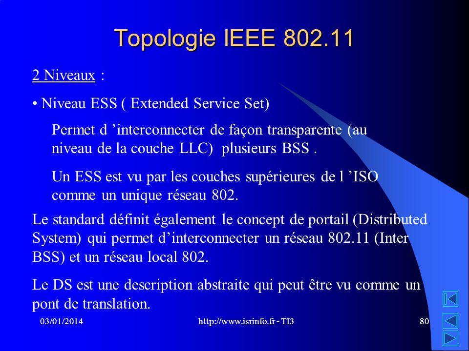 http://www.isrinfo.fr - TI3 03/01/201480 Topologie IEEE 802.11 2 Niveaux : Niveau ESS ( Extended Service Set) Permet d interconnecter de façon transpa