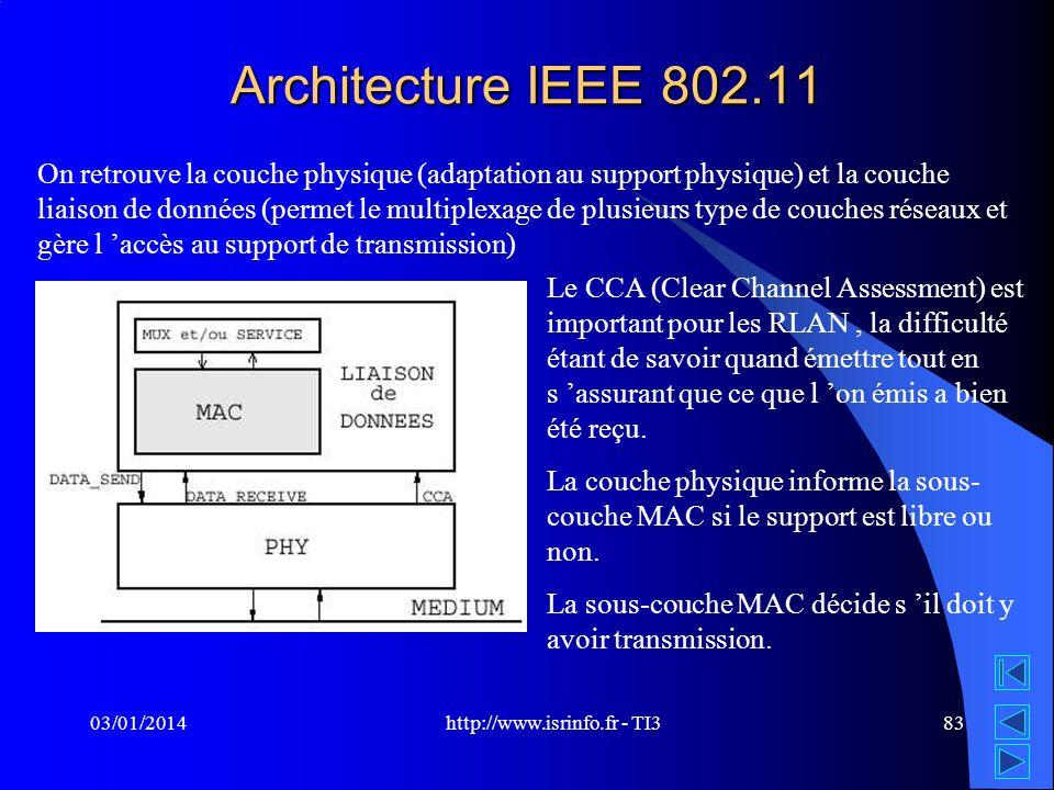 http://www.isrinfo.fr - TI3 03/01/201483 Architecture IEEE 802.11 On retrouve la couche physique (adaptation au support physique) et la couche liaison