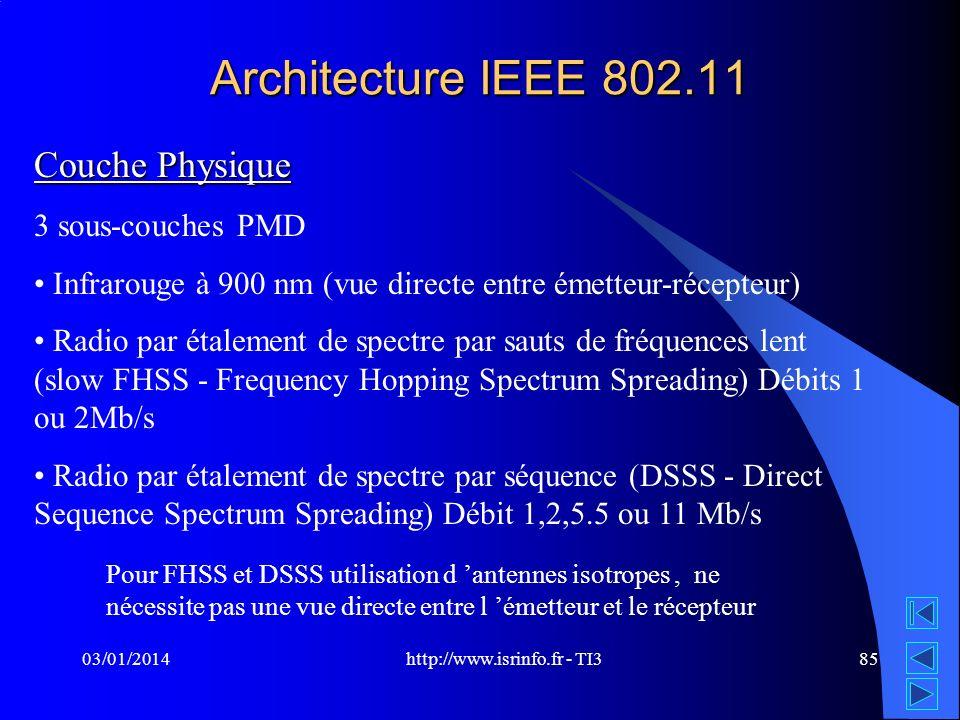 http://www.isrinfo.fr - TI3 03/01/201485 Architecture IEEE 802.11 Couche Physique 3 sous-couches PMD Infrarouge à 900 nm (vue directe entre émetteur-r