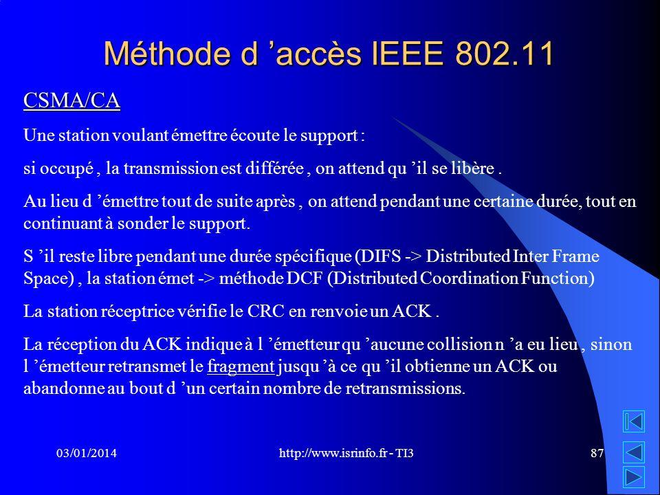 http://www.isrinfo.fr - TI3 03/01/201487 Méthode d accès IEEE 802.11 CSMA/CA Une station voulant émettre écoute le support : si occupé, la transmissio