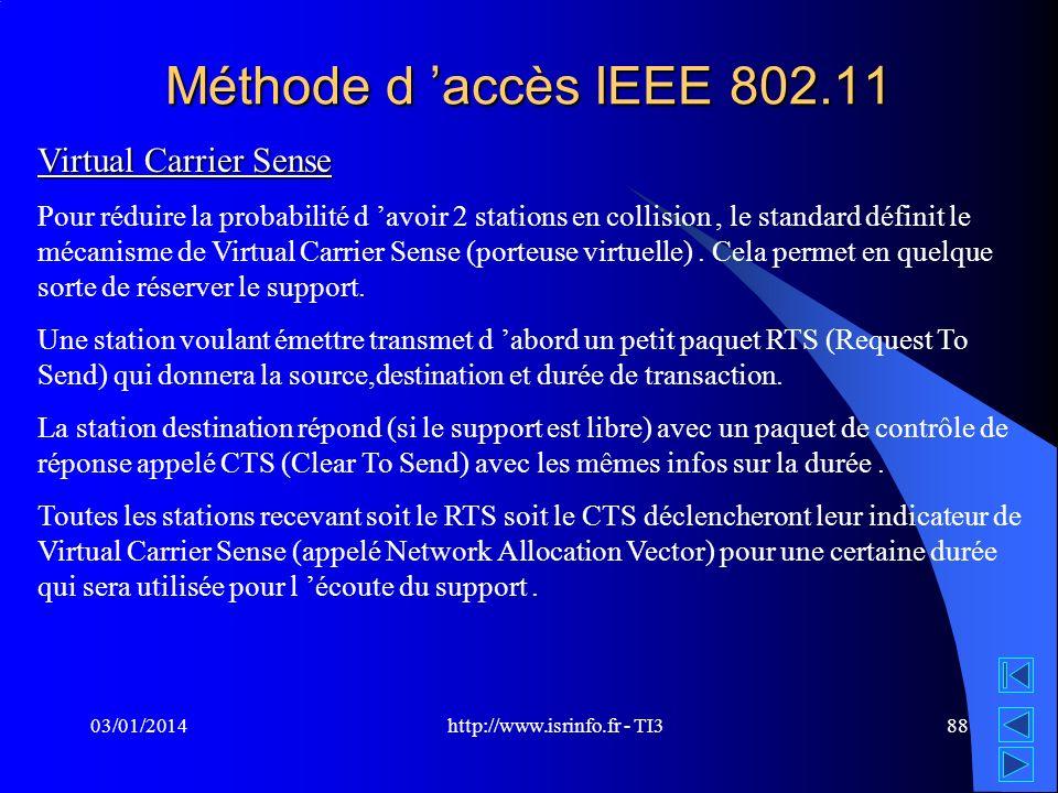 http://www.isrinfo.fr - TI3 03/01/201488 Méthode d accès IEEE 802.11 Virtual Carrier Sense Pour réduire la probabilité d avoir 2 stations en collision