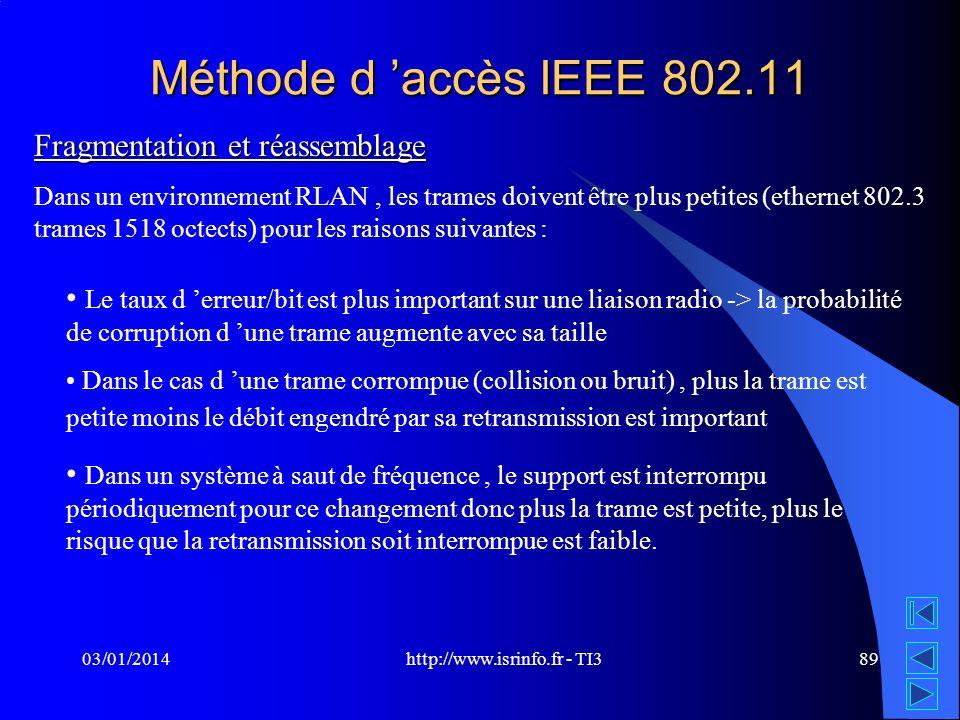 http://www.isrinfo.fr - TI3 03/01/201489 Méthode d accès IEEE 802.11 Fragmentation et réassemblage Dans un environnement RLAN, les trames doivent être