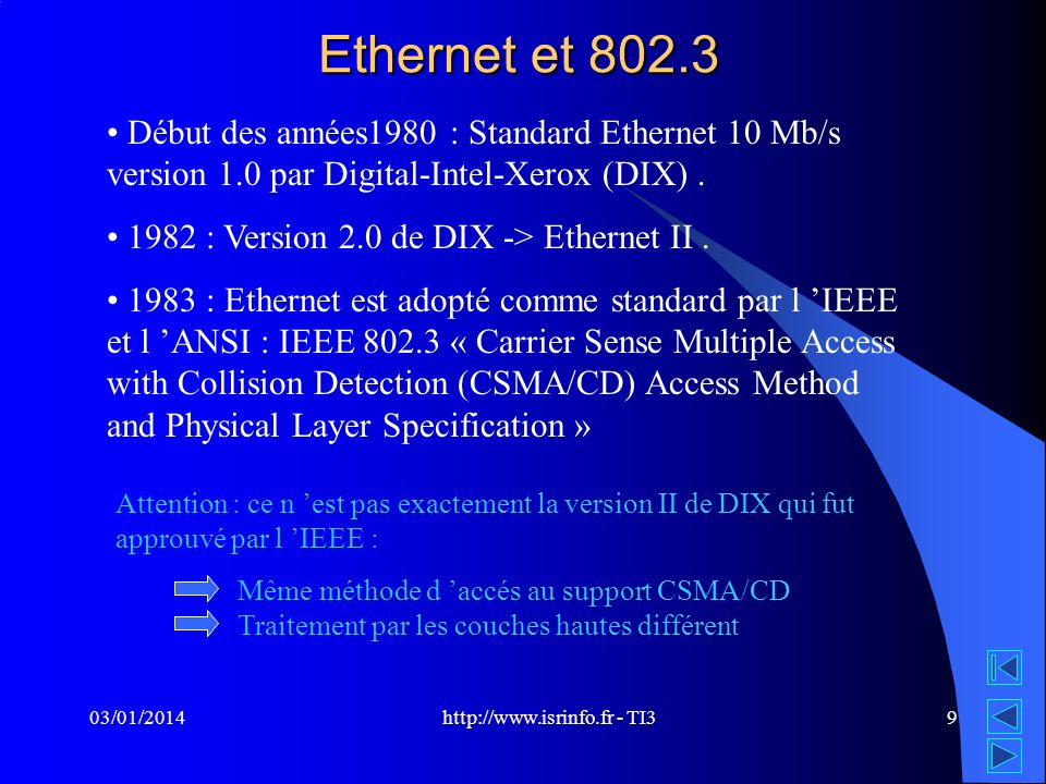 http://www.isrinfo.fr - TI3 03/01/20149 Ethernet et 802.3 Début des années1980 : Standard Ethernet 10 Mb/s version 1.0 par Digital-Intel-Xerox (DIX).