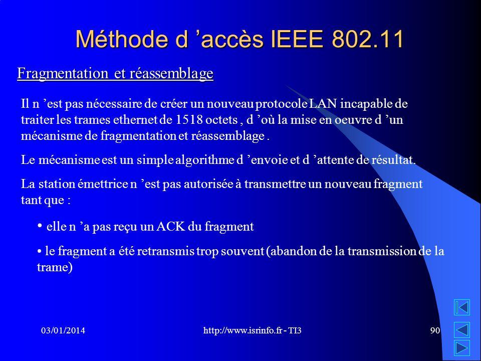 http://www.isrinfo.fr - TI3 03/01/201490 Méthode d accès IEEE 802.11 Fragmentation et réassemblage Il n est pas nécessaire de créer un nouveau protoco