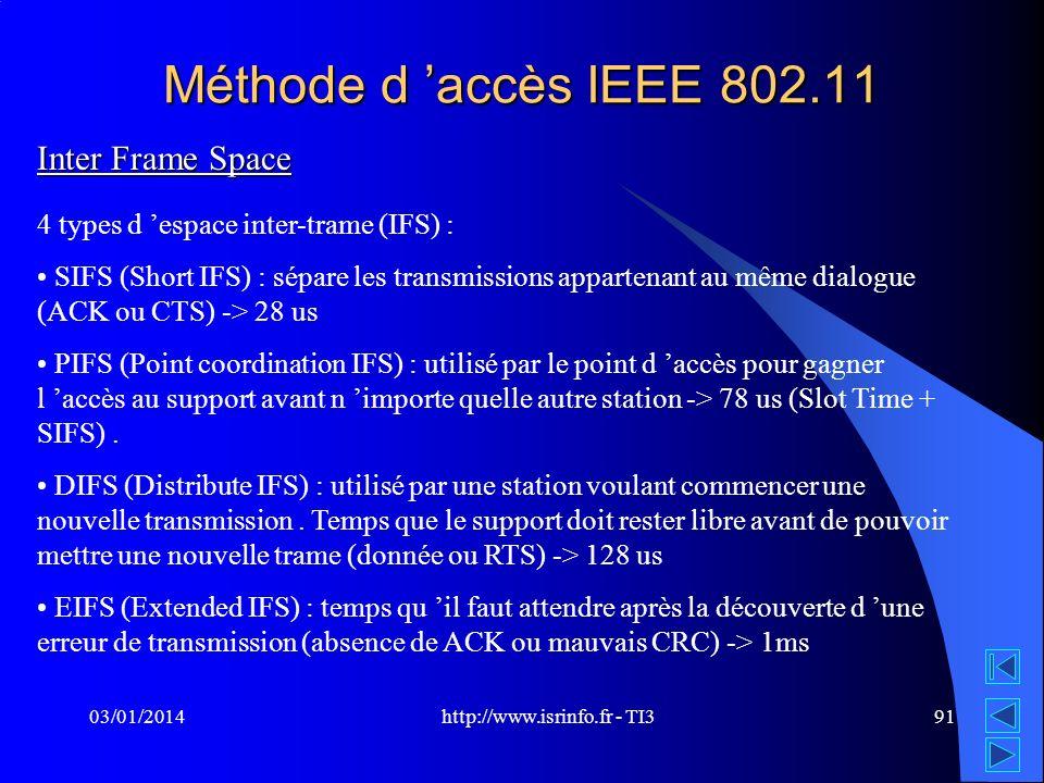http://www.isrinfo.fr - TI3 03/01/201491 Méthode d accès IEEE 802.11 Inter Frame Space 4 types d espace inter-trame (IFS) : SIFS (Short IFS) : sépare