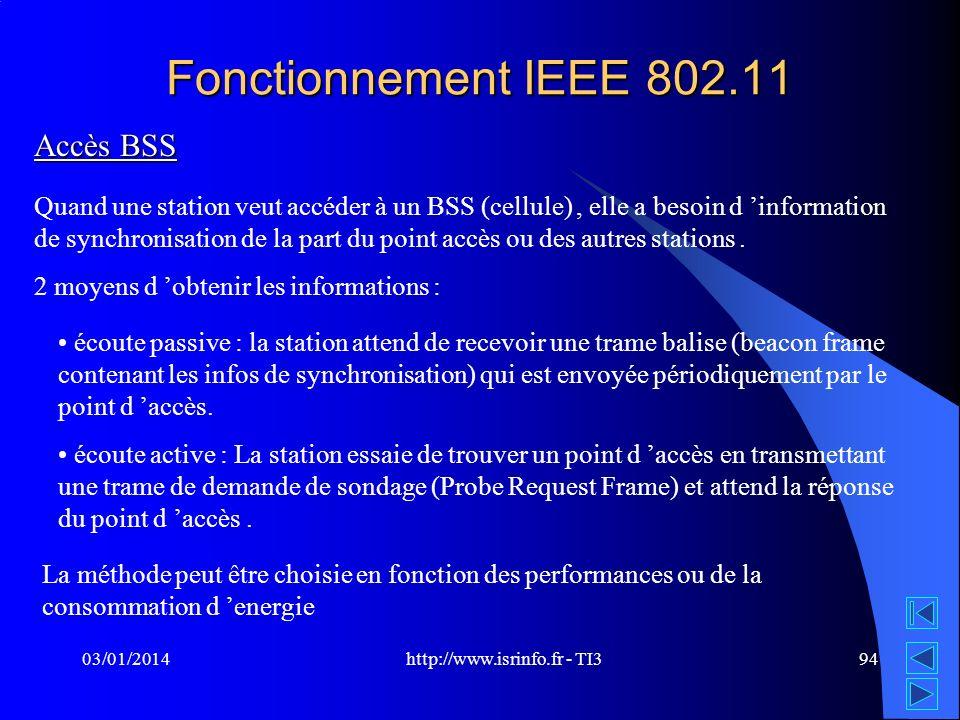 http://www.isrinfo.fr - TI3 03/01/201494 Fonctionnement IEEE 802.11 Accès BSS Quand une station veut accéder à un BSS (cellule), elle a besoin d infor