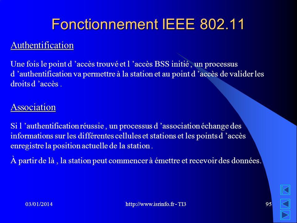 http://www.isrinfo.fr - TI3 03/01/201495 Fonctionnement IEEE 802.11 Authentification Une fois le point d accès trouvé et l accès BSS initié, un proces