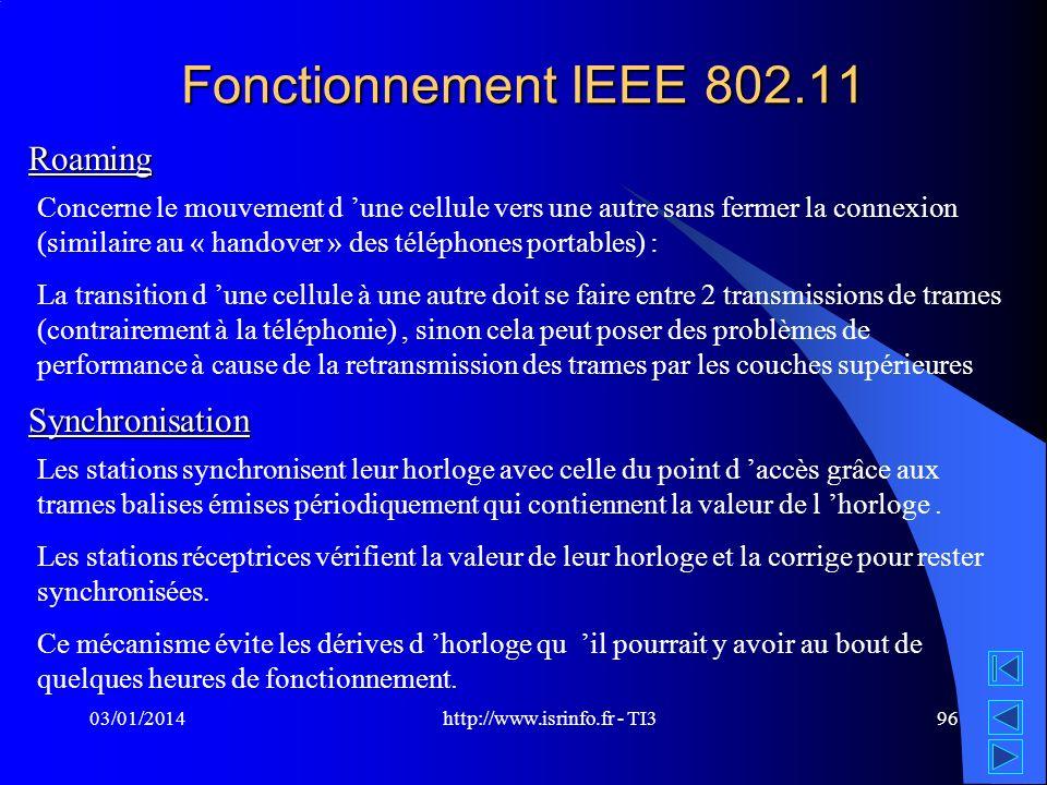 http://www.isrinfo.fr - TI3 03/01/201496 Fonctionnement IEEE 802.11 Roaming Concerne le mouvement d une cellule vers une autre sans fermer la connexio