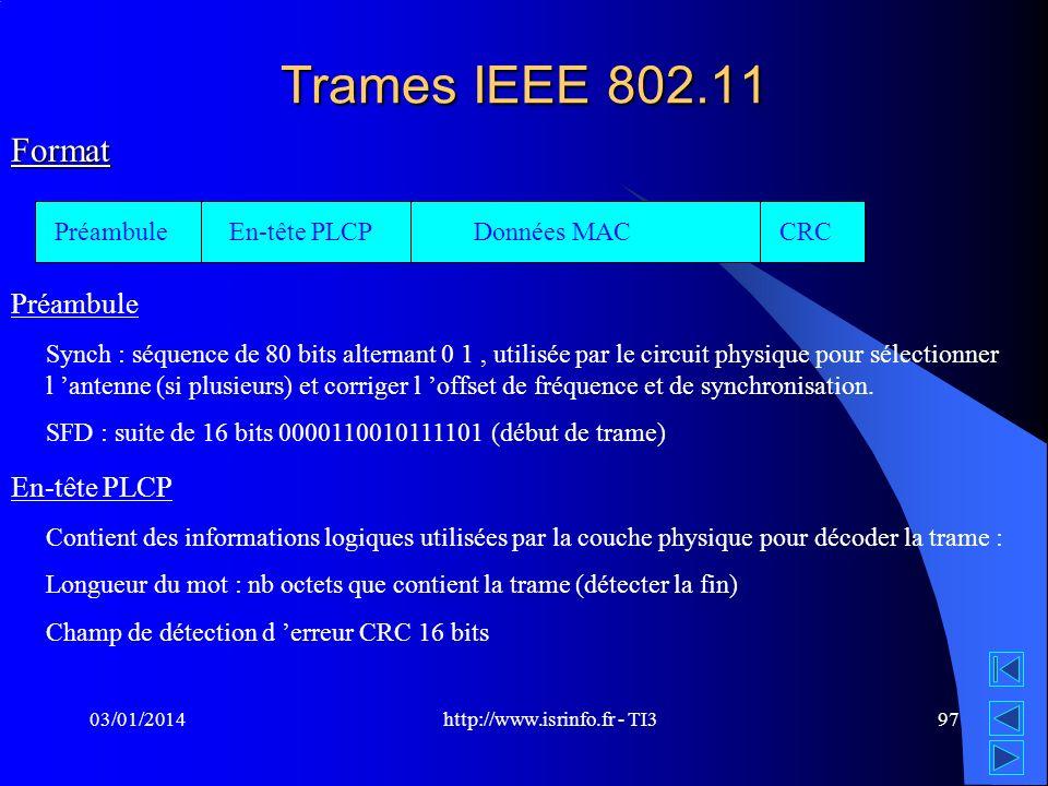 http://www.isrinfo.fr - TI3 03/01/201497 Trames IEEE 802.11 Format PréambuleEn-tête PLCPDonnées MACCRC Préambule Synch : séquence de 80 bits alternant