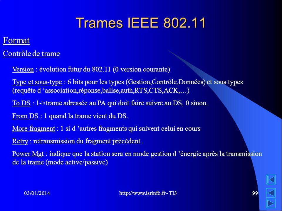 http://www.isrinfo.fr - TI3 03/01/201499 Trames IEEE 802.11 Format Contrôle de trame Version : évolution futur du 802.11 (0 version courante) Type et