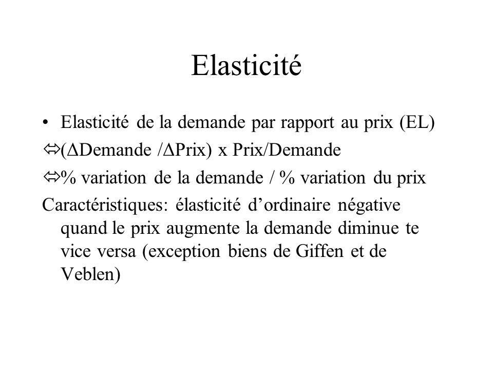 Elasticité Elasticité de la demande par rapport au prix (EL) (ΔDemande /ΔPrix) x Prix/Demande % variation de la demande / % variation du prix Caractér