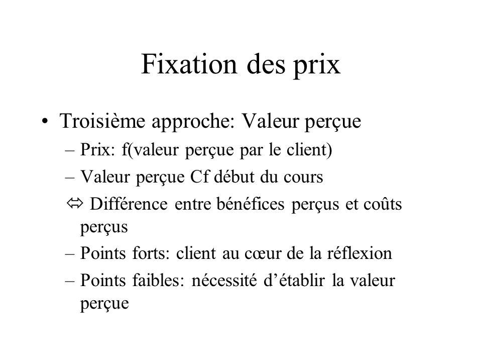 Fixation des prix Troisième approche: Valeur perçue –Prix: f(valeur perçue par le client) –Valeur perçue Cf début du cours Différence entre bénéfices