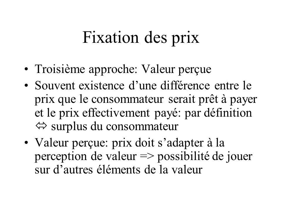Fixation des prix Troisième approche: Valeur perçue Souvent existence dune différence entre le prix que le consommateur serait prêt à payer et le prix