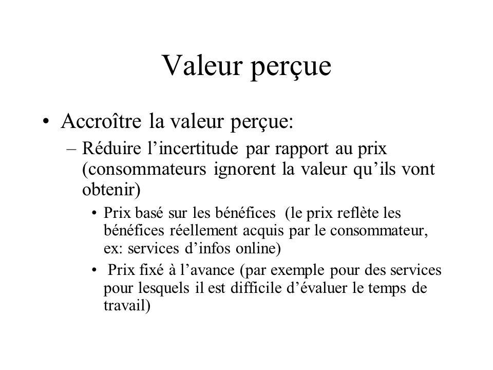 Valeur perçue Accroître la valeur perçue: –Réduire lincertitude par rapport au prix (consommateurs ignorent la valeur quils vont obtenir) Prix basé su