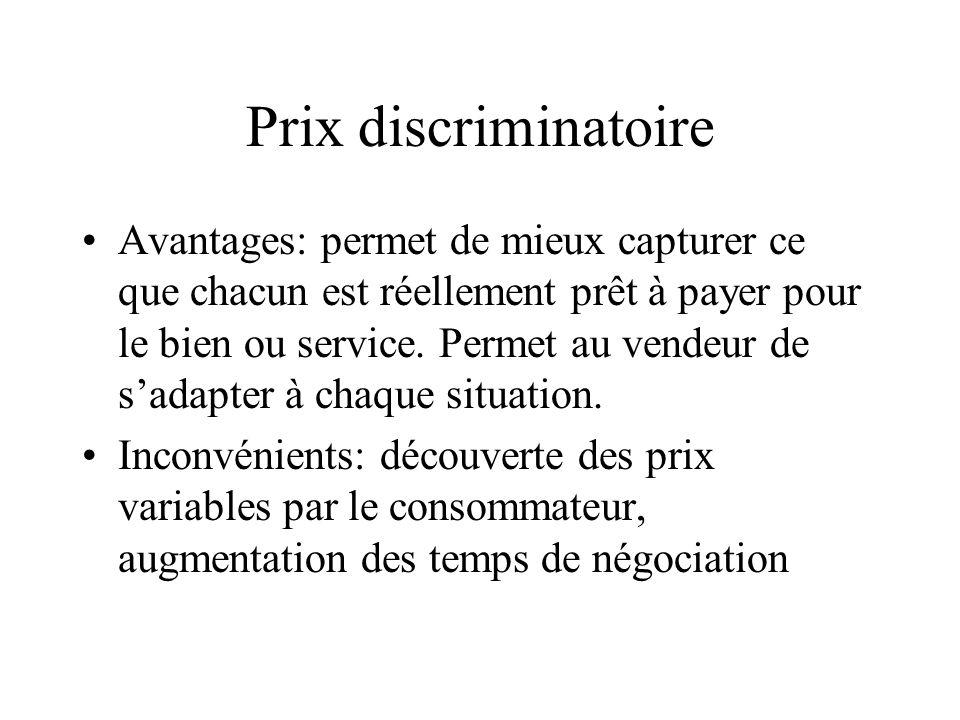 Prix discriminatoire Avantages: permet de mieux capturer ce que chacun est réellement prêt à payer pour le bien ou service. Permet au vendeur de sadap