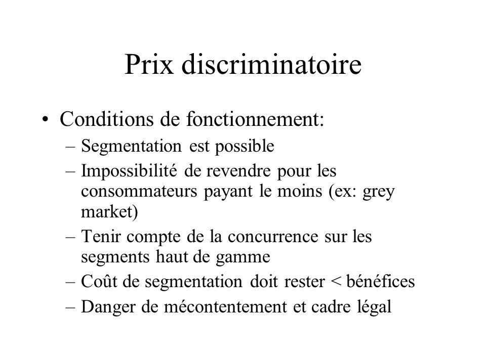 Prix discriminatoire Conditions de fonctionnement: –Segmentation est possible –Impossibilité de revendre pour les consommateurs payant le moins (ex: g