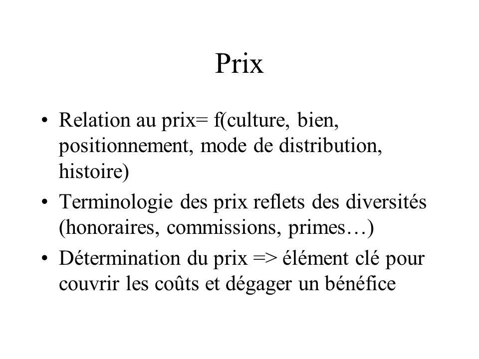 Prix Relation au prix= f(culture, bien, positionnement, mode de distribution, histoire) Terminologie des prix reflets des diversités (honoraires, comm